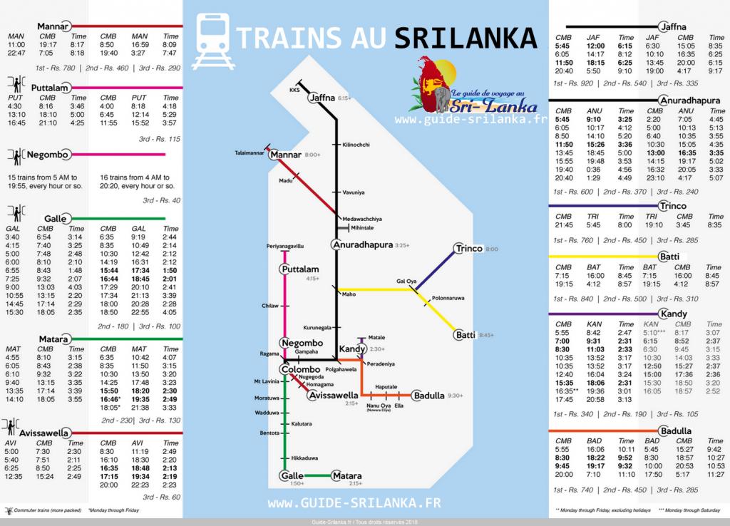 lignes de trains au srilanka