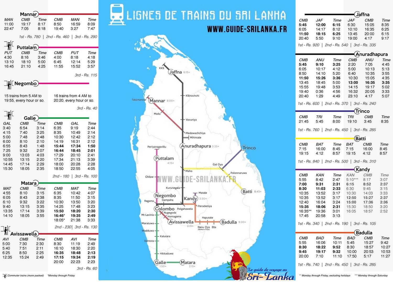Lignes de trains sri lankaise